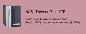 NAS Thecus 7 x 2TB – Raid 6 with 3 drives Failed